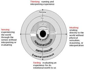 Die Psychologie von C. G. Jung: eine Einführung in das Gesamtwerk.