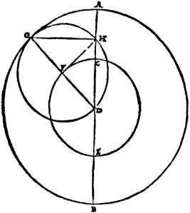 Copernican model, with it assumption of uniform circular motion, still could not explain all the details of planetary motion on the celestial sphere without epicycles
