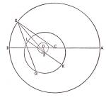Kopernikus Venus