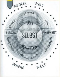 "The total psyche: (Mantra - Jolande Jacobi ""The psychology of C.G. Jung"""
