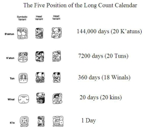 ongcount_positions