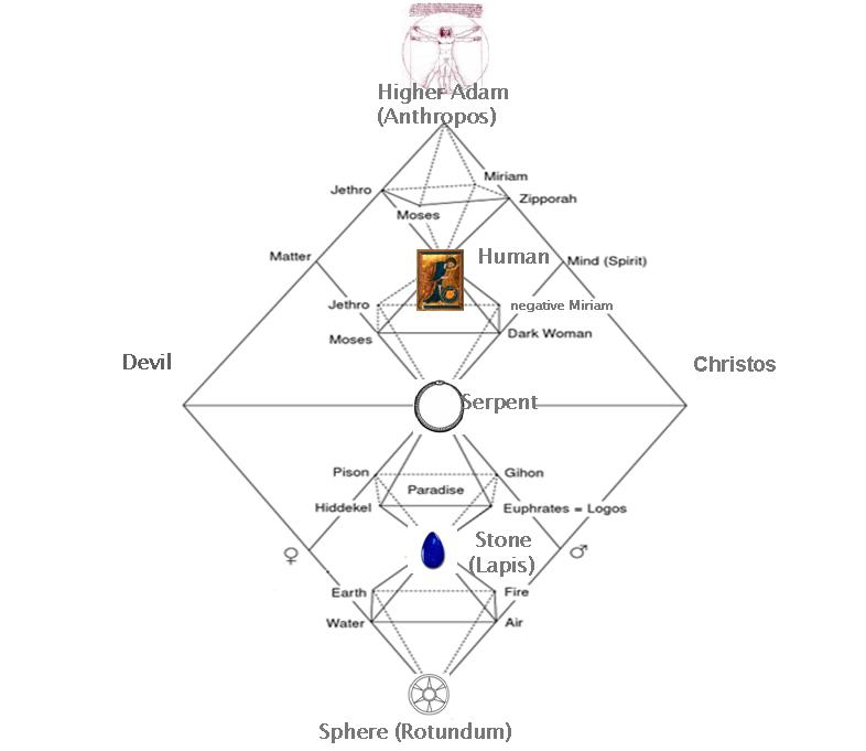 Number Pattern And Kabbalah Symbols From A Jungian View Stottilien