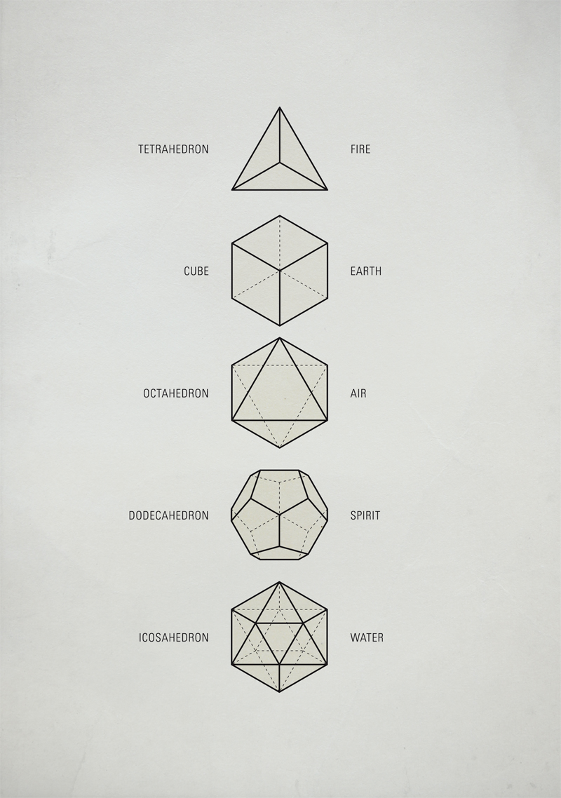how to draw tetrahedron in engineering drawing