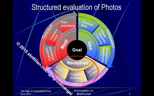 Structured Evaluation of Photos
